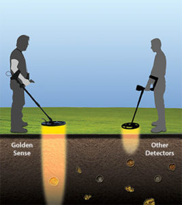 Ground Balance in metal detection